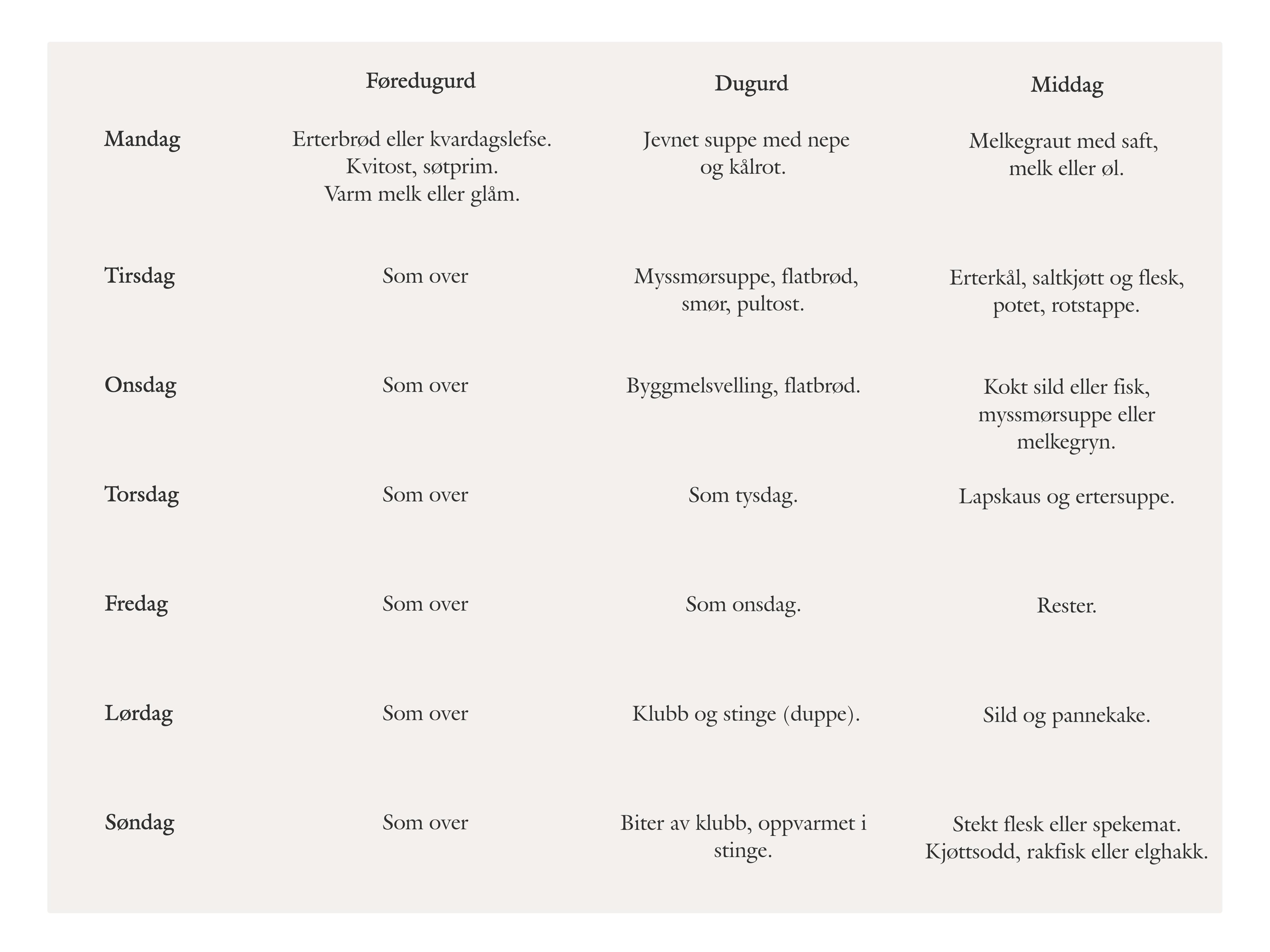 matliste fra stor-elvdal